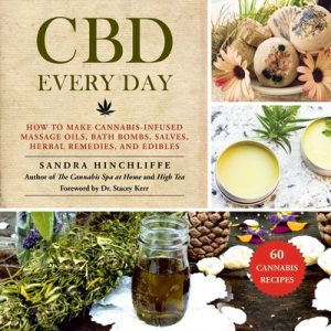 CBD Every Day